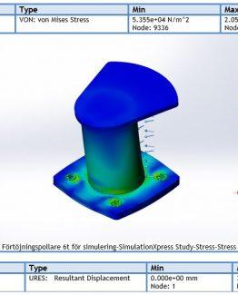 6t förtöjningspollare. Simulering-SimulationXpress Stufy-Stress-Stress